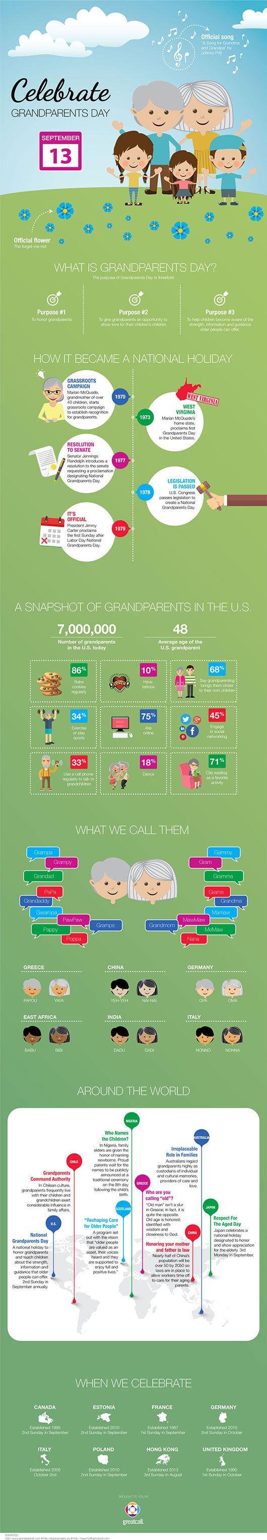 Grandparents' Day Infographic